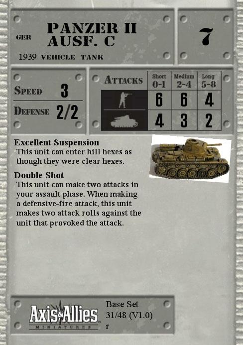 Panzer_II_Ausf_C_Base_Set_AAMeditor_120311054027.jpg