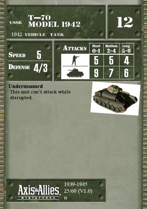 T-70_____________Model_1942_1939-1945_AAMeditor_120124051050.jpg